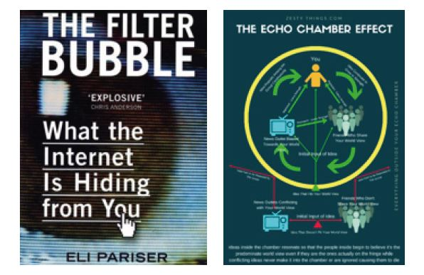Filter Bubble Effect